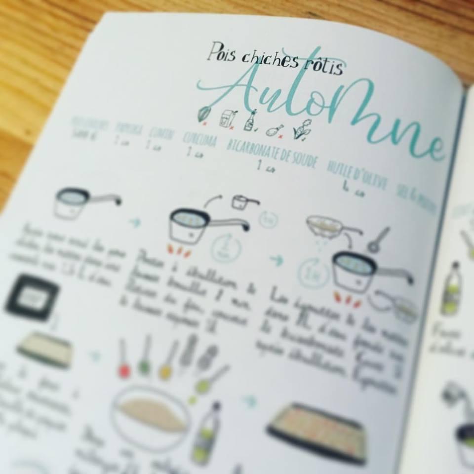 Page du livre Treat Yourself d'Aurore de TREAT, avec une recette de pois chiches rôtis